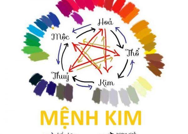 Người mệnh Kim hợp màu gì nhất?