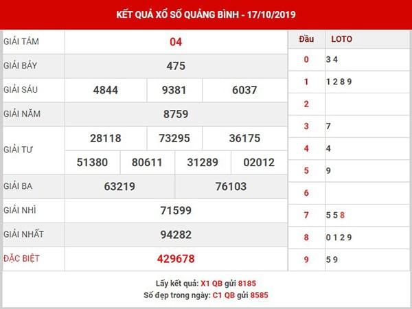Thống kê XS Quảng Bình thứ 5 ngày 24-10-2019