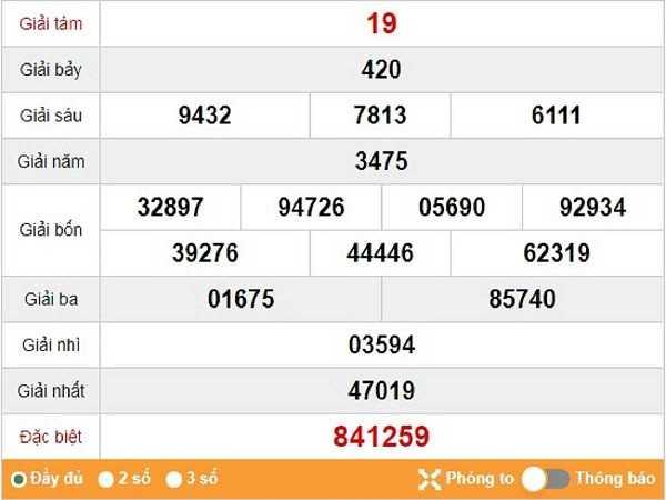 Chốt phân tích kết quả xổ số quảng bình ngày 21/11 hôm nay