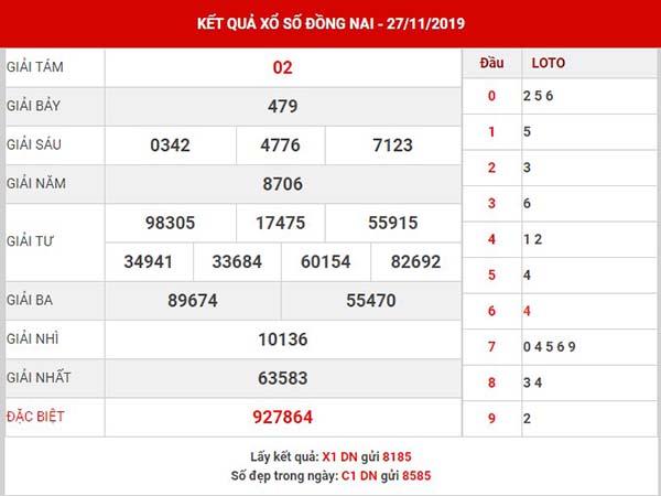Thống kê SX Đồng Nai thứ 4 ngày 04-12-2019