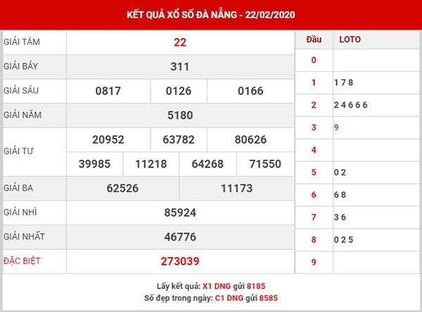 Phân tích XSDNG thứ 4 ngày 26-2-2020