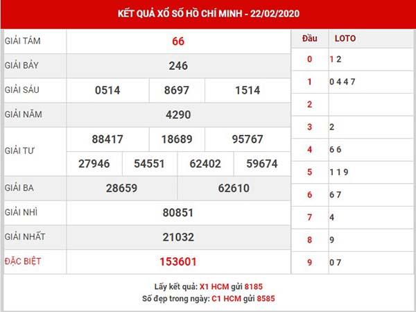 Phân tích KQXS Hồ Chí Minh thứ 2 ngày 24-02-2020