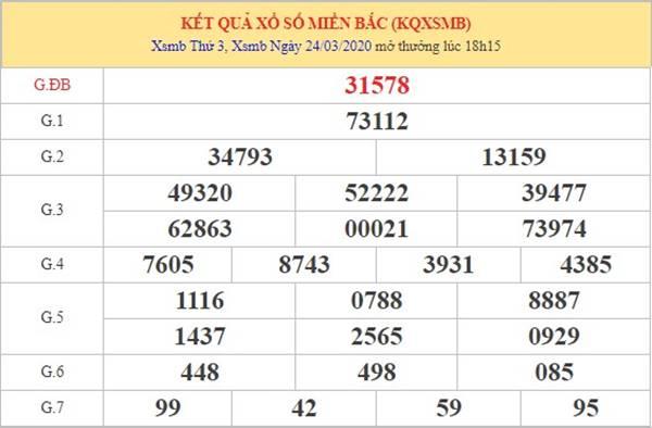 Dự đoán kết quả XSMB thứ 4 ngày 25-3-2020