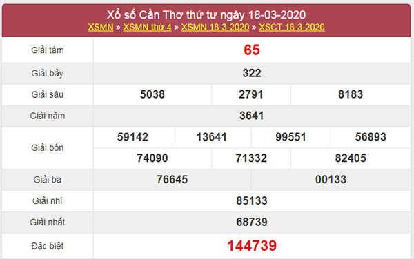 Soi cầu VIP XSCT 25/3/2020 - KQXS Cần Thơ thứ 4