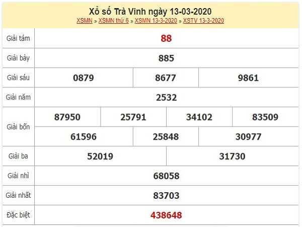 Thống kê KQXS trà vinh hôm nay thứ 6 ngày 27/03/2020
