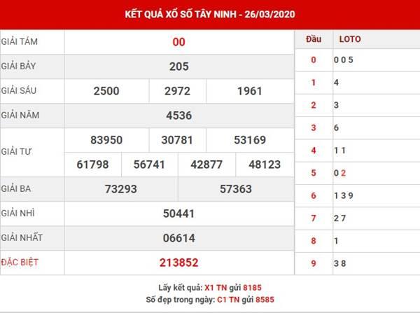 Thống kê xổ số Tây Ninh thứ 5 ngày 23-4-2020