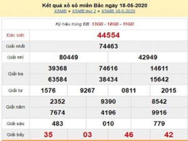 Nhận định KQXSMB - xổ số miền bắc ngày 19/05 chắc trúng