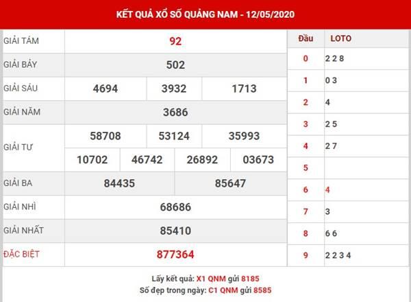 Thống kê XS Quảng Nam thứ 3 ngày 19-5-2020