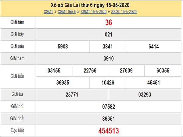 Nhận định XSGL 22/5/2020