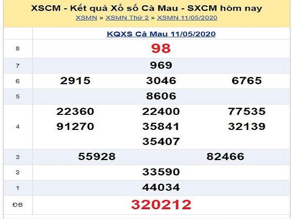 Nhận định KQXSCM- xổ số cà mau thứ 2 ngày 18/05/2020