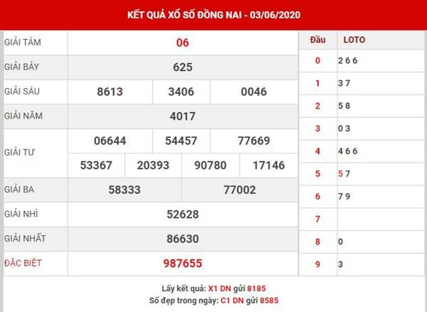 Phân tích kqxs Đồng Nai thứ 4 ngày 10-6-2020