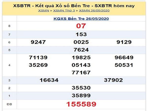 Tổng hợTổng hợp KQXSBT- Chốt dự đoán xổ số bến tre thứ 3 ngày 02/06 hôm nayp KQXSBT- Chốt dự đoán xổ số bến tre thứ 3 ngày 02/06 hôm nay