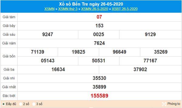Soi cầu KQXS Bến Tre 2/6/2020 cùng các siêu cao thủ