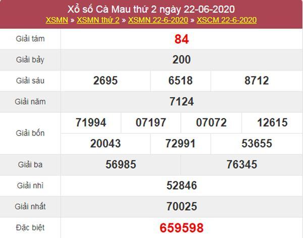 Thống kê XSCM 29/6/2020 chốt KQXS Cà Mau thứ 2
