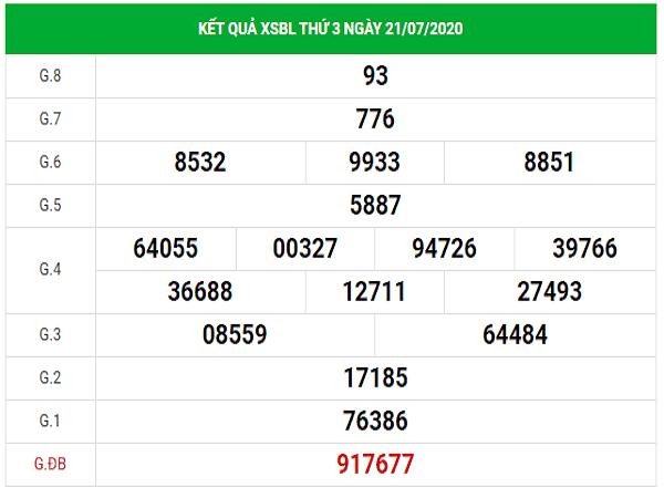 Bảng KQXSBL- Nhận định xổ số bạc liêu ngày 28/07 chuẩn xác