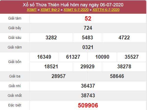 Dự đoán XSTTH 13/7/2020 - KQXS Thừa Thiên Huế thứ 2