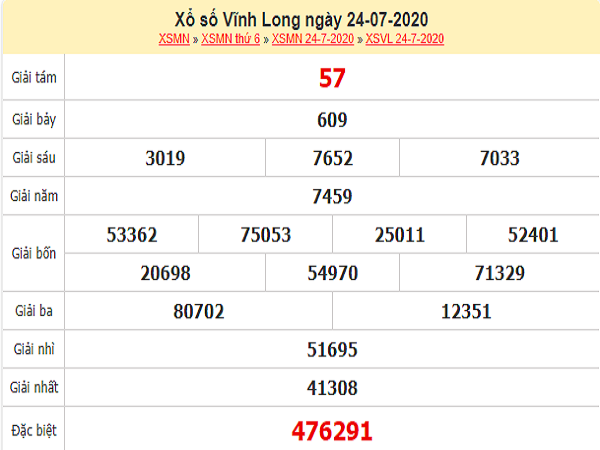 Dự đoán KQXSVL- xổ số vĩnh long ngày 31/07 thứ 6 tỷ lệ trúng cao