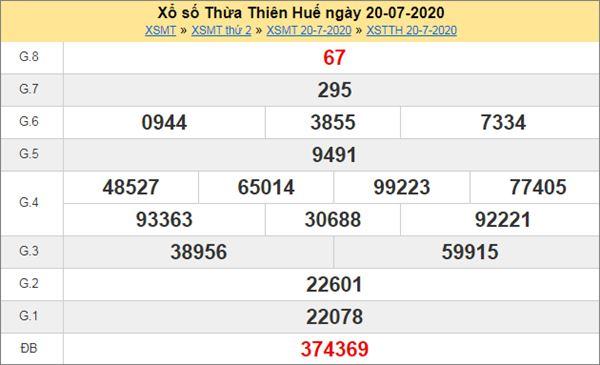 Soi cầu XSTTH 27/7/2020 chốt lô Thừa Thiên Huế thứ 2