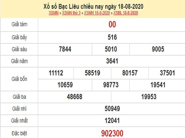 Nhận định XSBL 25/8/2020