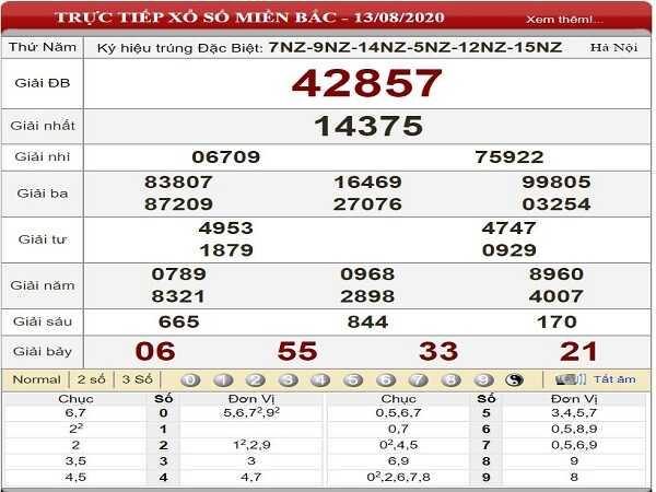 Thống kê KQXSMB- xổ số miền bắc thứ 6 ngày 14/08 tỷ lệ trúng lớn