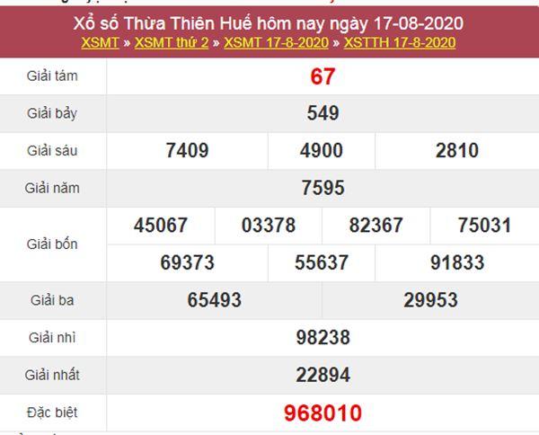 Phân tích XSTTH 24/8/2020 - KQXS Thừa Thiên Huế thứ 2