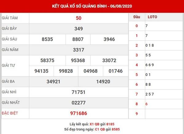 Thống kê SX Quảng Bình thứ 5 ngày 13-8-2020