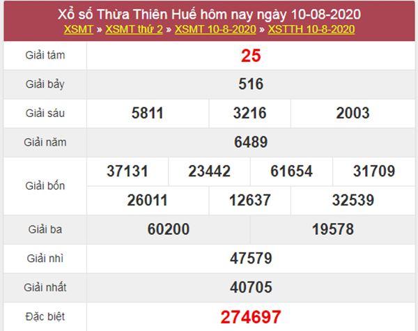 Thống kê XSTTH 17/8/2020 chốt lô VIP Huế thứ 2