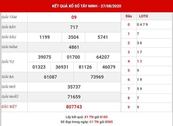 Thống kê kết quả Xổ Số Tây Ninh thứ 5 ngày 3-9-2020