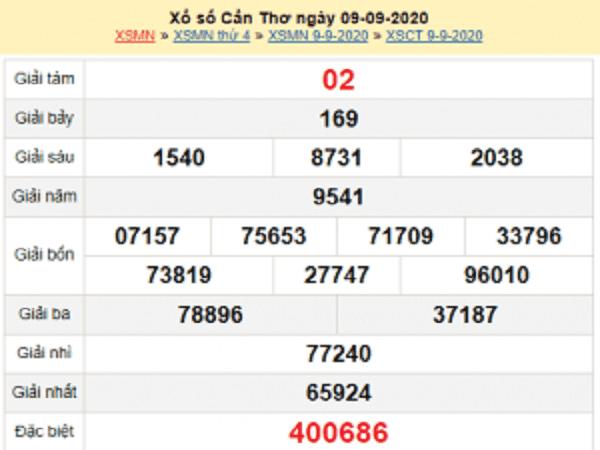 Thống kê KQXSCT- xổ số cần thơ thứ 4 ngày 16/09/2020 tỷ lệ trúng cao
