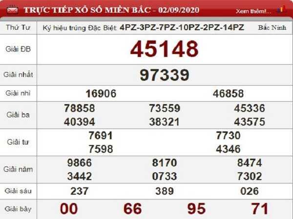 Phân tích KQXSMB- xổ số miền bắc ngày 03/09/2020 của các chuyên gia