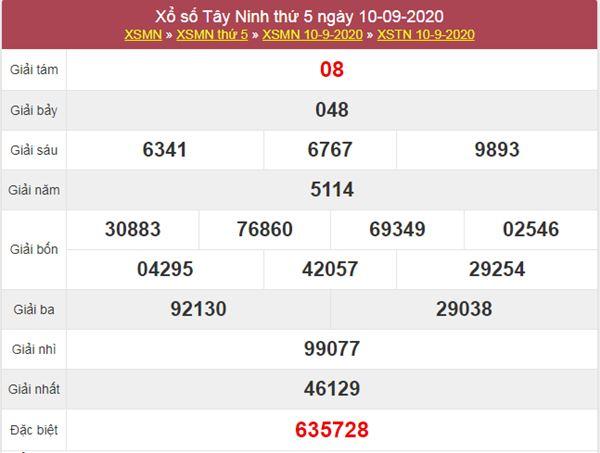 Soi cầu XSTN 17/9/2020 chốt số đẹp Tây Ninh thứ 5
