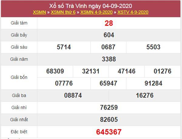 Soi cầu XSTV 11/9/2020 chốt lô VIP Trà Vinh thứ 6