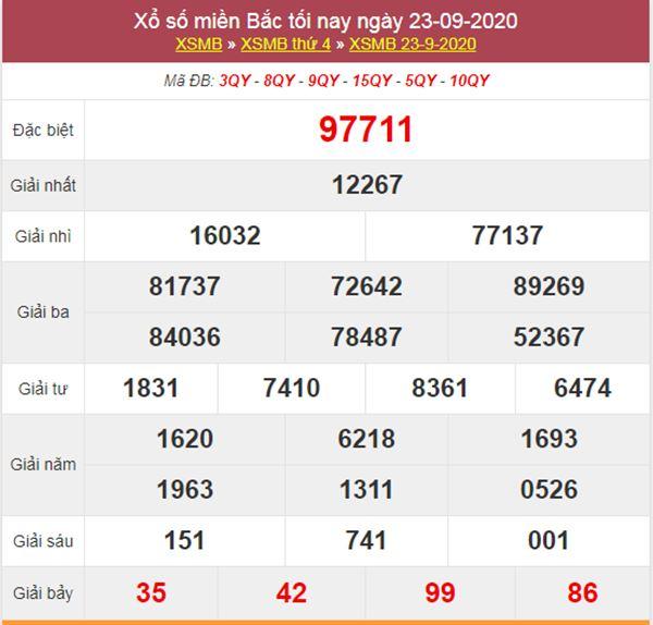 Thống kê XSMB 24/9/2020 chốt lô VIP miền Bắc thứ 5