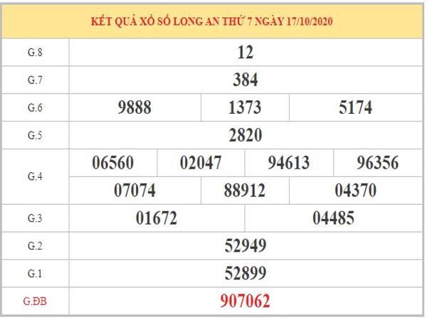 Soi cầu XSLA ngày 24/10/2020 dựa trên phân tích KQXSLA kỳ trước