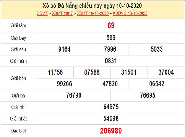 Dự đoán KQXSDN ngày 14/10/2020- xổ số đà nẵng cùng chuyên gia