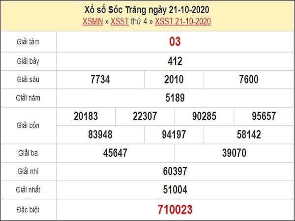 Nhận định XSST 28/10/2020