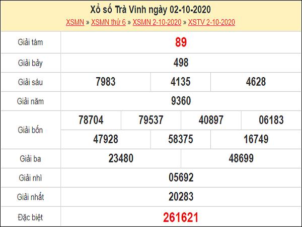Phân tích XSTV 9/10/2020