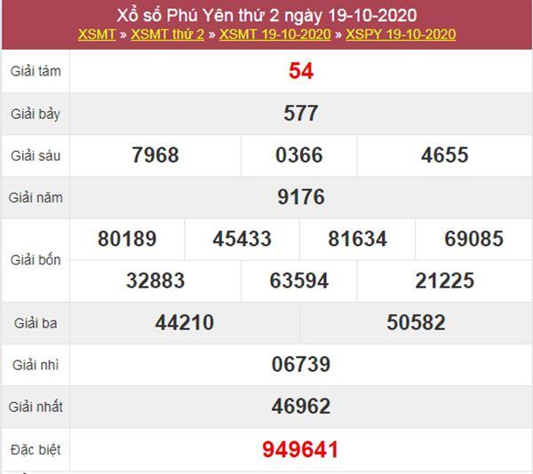 Nhận định KQXS Phú Yên 26/10/2020 thứ 2 chính xác nhất