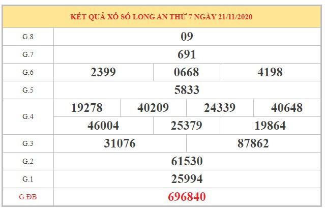 Soi cầu XSLA ngày 28/11/2020 dựa trên kết quả kì trước