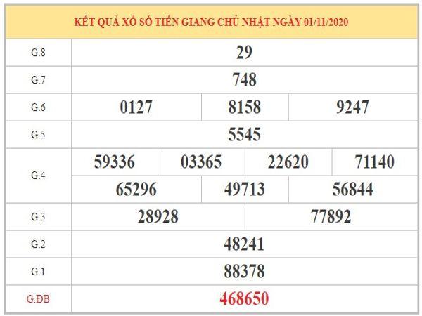 Soi cầu XSTG ngày 08/11/2020 dựa trên kết quả kỳ trước