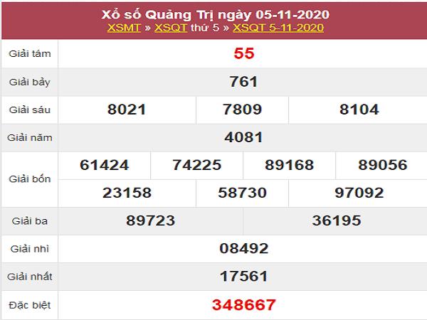 Thống kê XSQT ngày 12/11/2020- xổ số quảng trị
