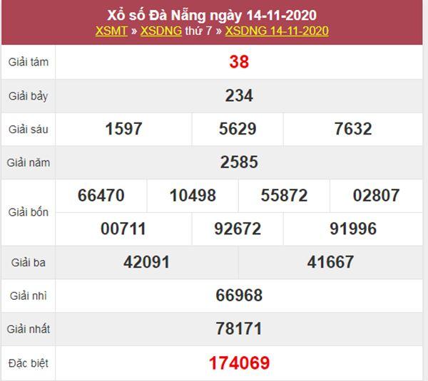 Thống kê XSDNG 18/11/2020 chốt số Đà Nẵng cùng chuyên gia