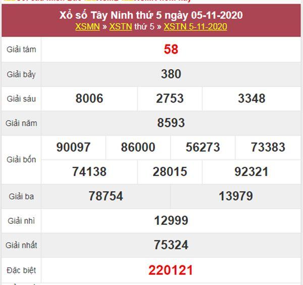 Thống kê XSTN 12/11/2020 chốt bạch thủ lô Tây Ninh thứ 5