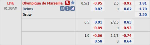 Kèo bóng đá hôm nay giữa Marseille vs Reims