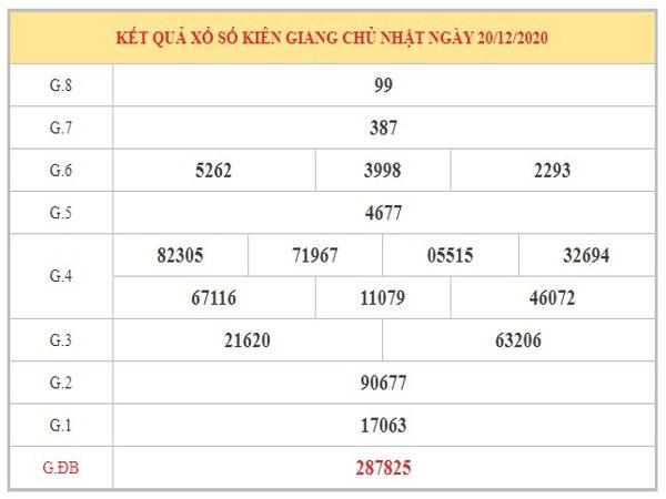 Dự đoán XSKG ngày 27/12/2020 dựa trên kết quả kì trước