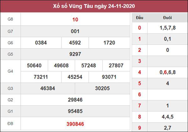 Phân tích XSVT 1/12/2020 chốt đầu đuôi giải đặc biệt thứ 3