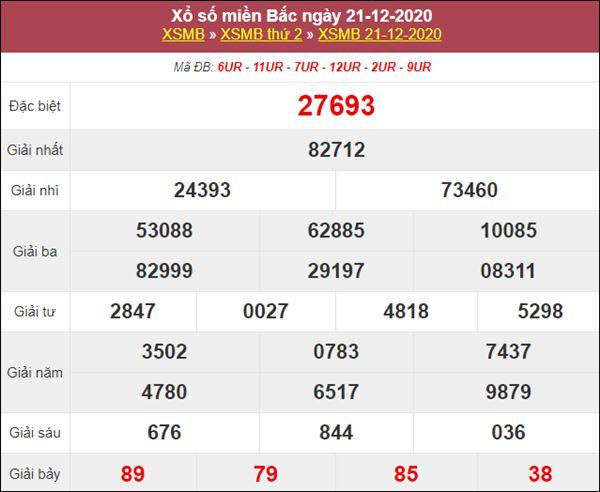 Thống kê XSMB 22/12/2020 chốt số đẹp giờ vàng miền Bắc thứ 3