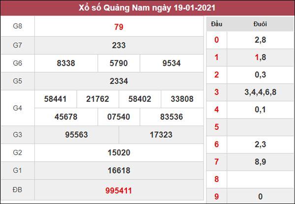 Dự đoán XSQNM 26/1/2021 chốt lô VIP Quảng Nam thứ 3