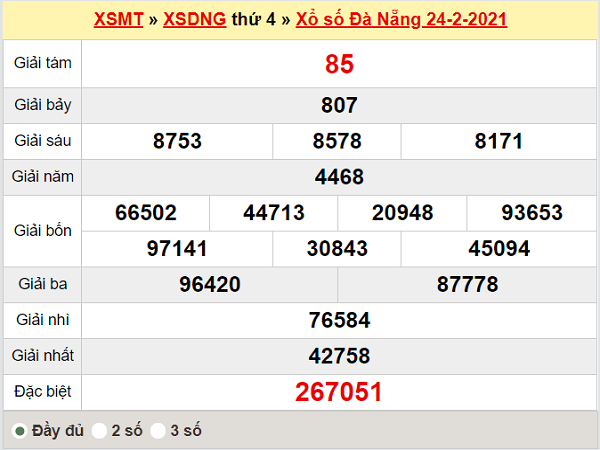 Thống kê XSDNG 27/2/2021
