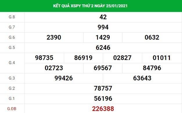 Phân tích kết quả XS Phú Yên ngày 01/02/2021